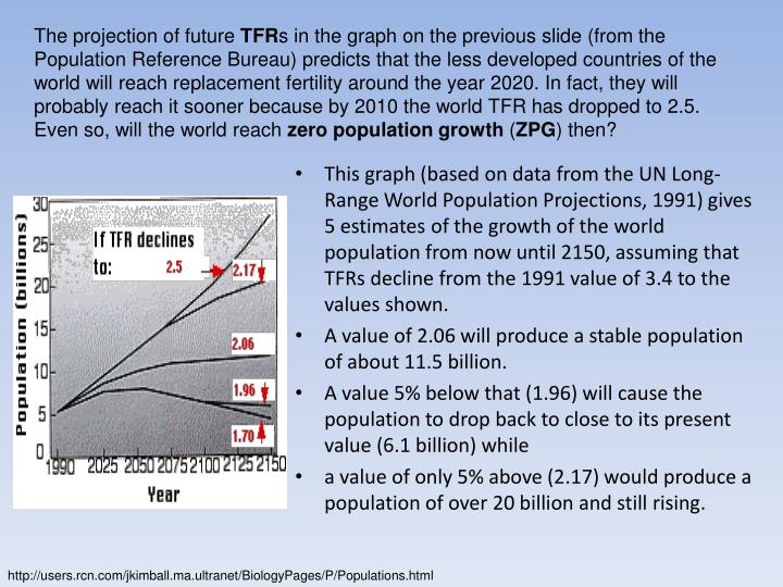 The projection of future