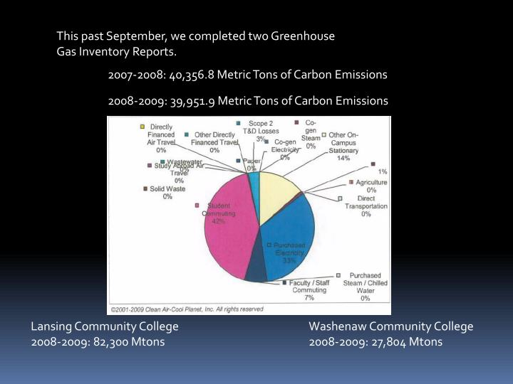 This past September, we completed two Greenhouse Gas Inventory Reports.