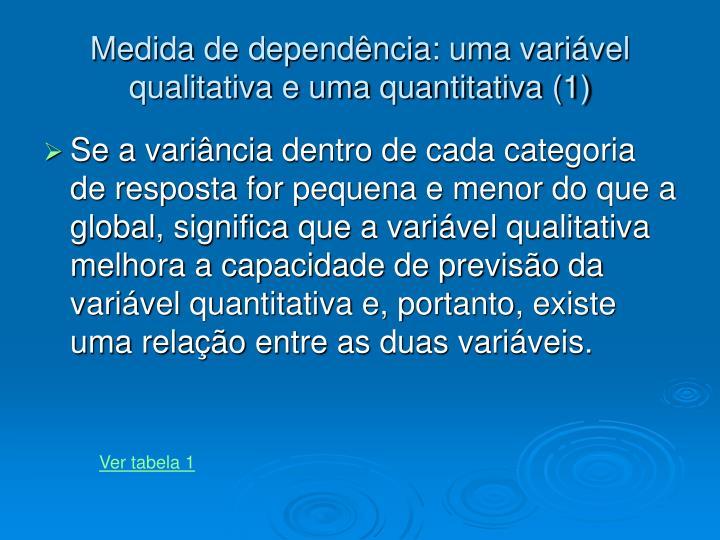 Medida de dependência: uma variável qualitativa e uma quantitativa (1)