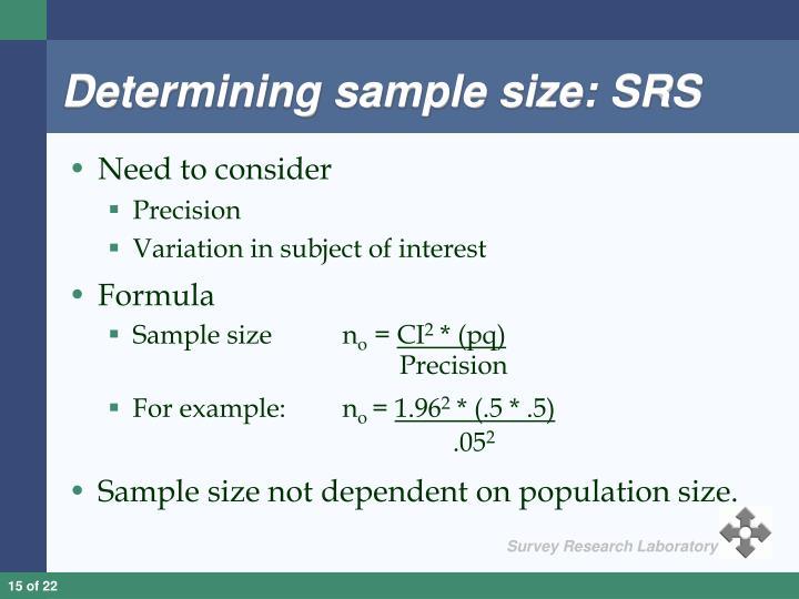 Determining sample size: SRS