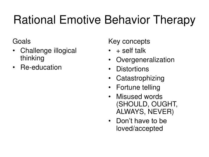 theory outlines behavior and rational emotive Skills in rational emotive behaviour counselling and psychotherapy is a practical guide to the application of the rational emotive behavior approach at each.