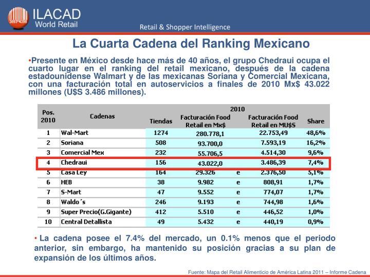 La Cuarta Cadena del Ranking Mexicano
