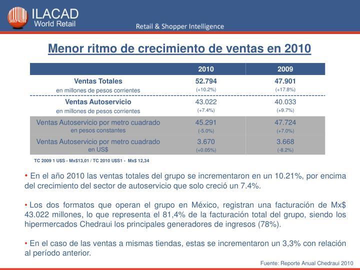 Menor ritmo de crecimiento de ventas en 2010