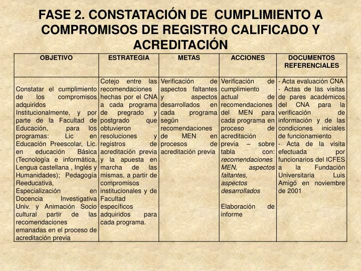 FASE 2. CONSTATACIÓN DE  CUMPLIMIENTO A COMPROMISOS DE REGISTRO CALIFICADO Y ACREDITACIÓN