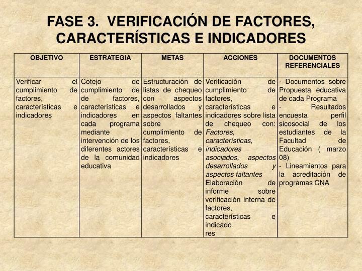 FASE 3.  VERIFICACIÓN DE FACTORES, CARACTERÍSTICAS E INDICADORES