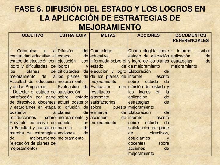 FASE 6. DIFUSIÓN DEL ESTADO Y LOS LOGROS EN LA APLICACIÓN DE ESTRATEGIAS DE MEJORAMIENTO