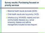 survey results purchasing focused on priority services