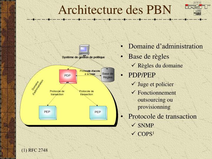 Architecture des PBN