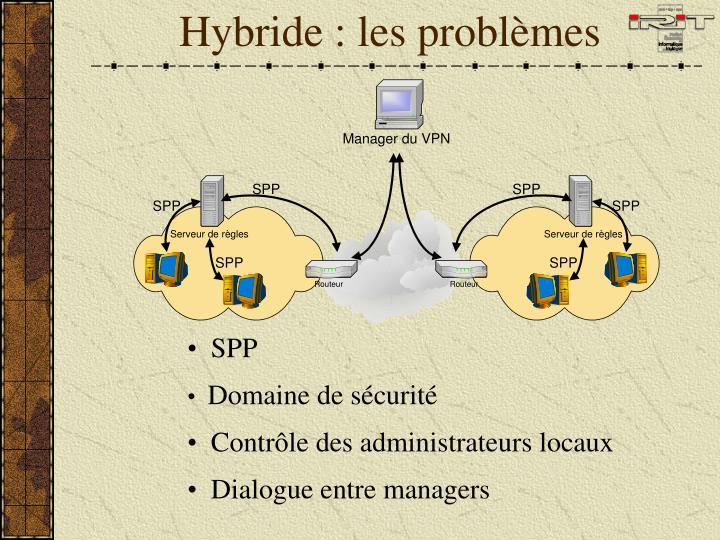 Hybride : les problèmes