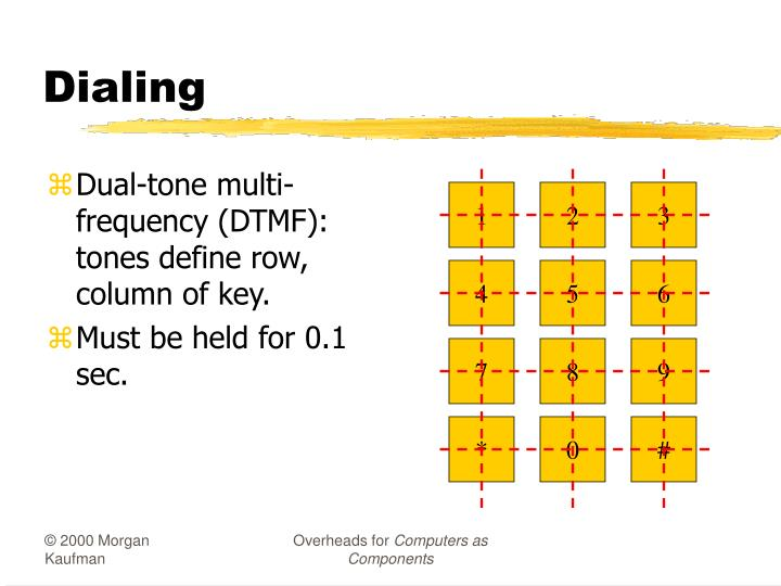 Dual-tone multi-frequency (DTMF): tones define row, column of key.