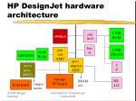 hp designjet hardware architecture