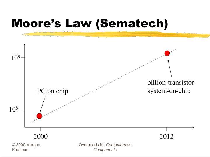 Moore's Law (Sematech)