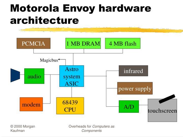 Motorola Envoy hardware architecture