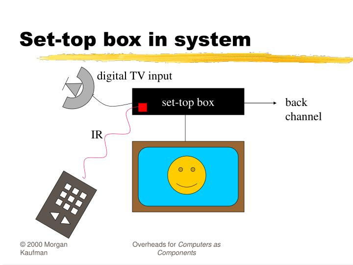 Set-top box in system