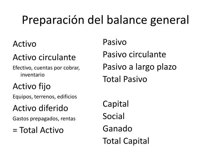 Preparación del balance general