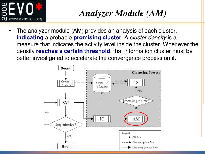 Analyzer Module (AM)