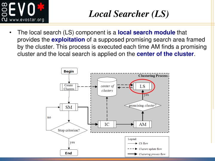 Local Searcher (LS)