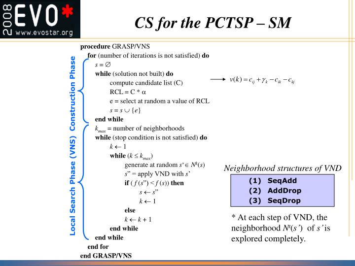 CS for the PCTSP – SM