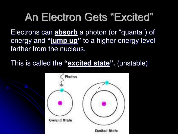 "An Electron Gets ""Excited"""