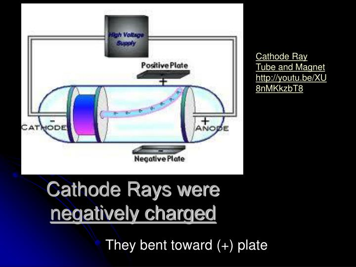 Cathode Rays were