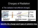 charges of radiation