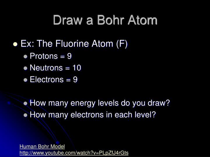 Draw a Bohr Atom