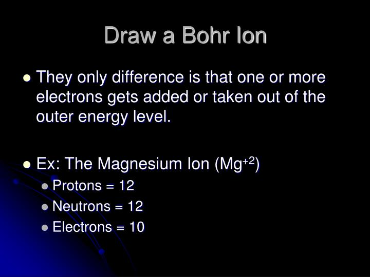 Draw a Bohr Ion