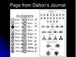 page from dalton s journal