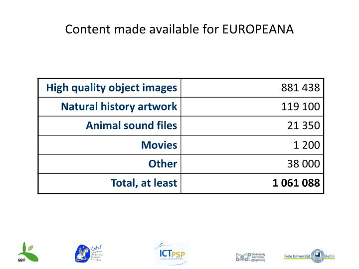 Content made available for EUROPEANA