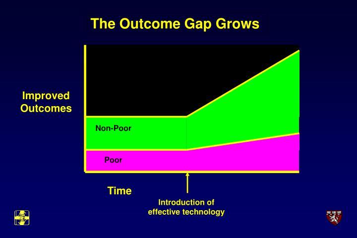 The Outcome Gap Grows