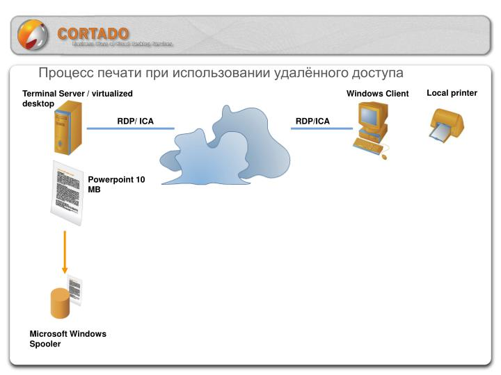 Powerpoint 10 MB