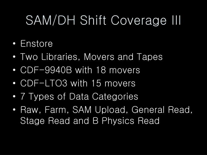 SAM/DH Shift Coverage III