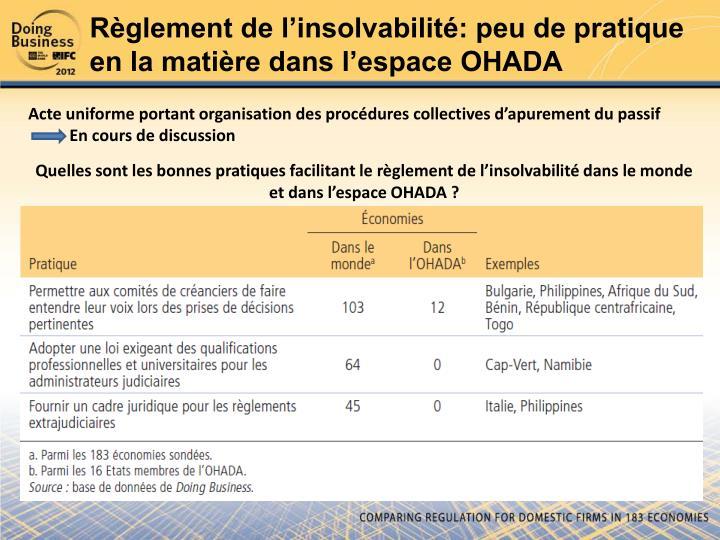 Règlement de l'insolvabilité: peu de pratique en la matière dans l'espace OHADA