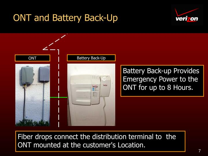 ONT and Battery Back-Up