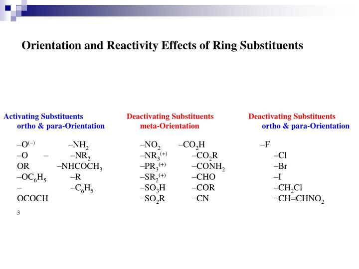 Orientation and Reactivity Effects of Ring Substituents