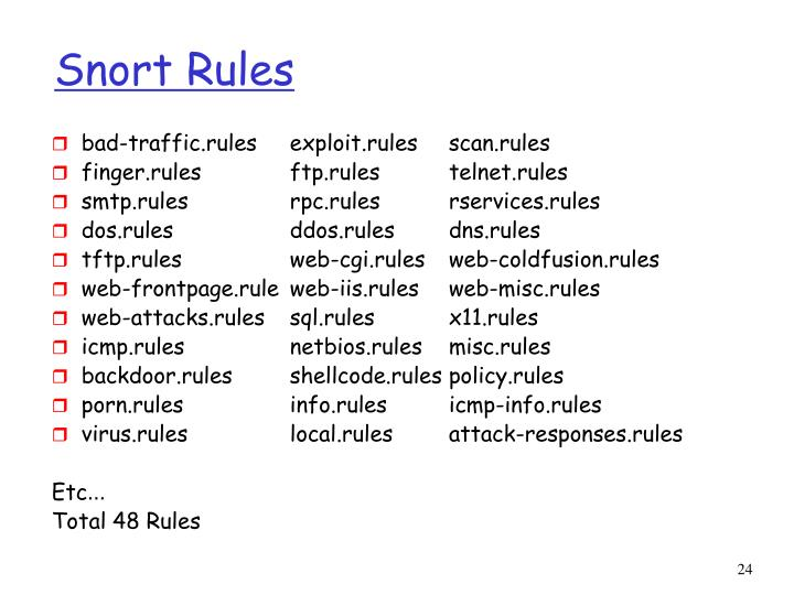 Understanding and Configuring Snort Rules
