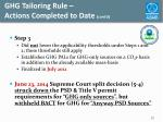 ghg tailoring rule actions completed to date cont d
