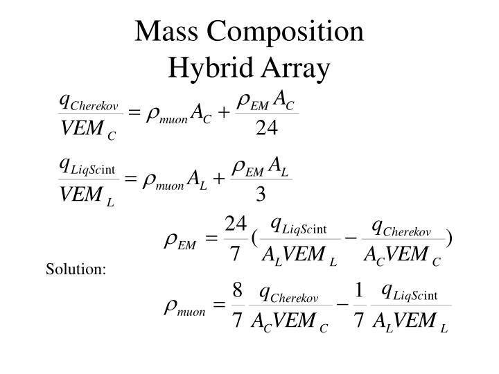 Mass Composition