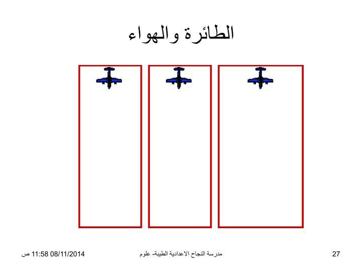 الطائرة والهواء