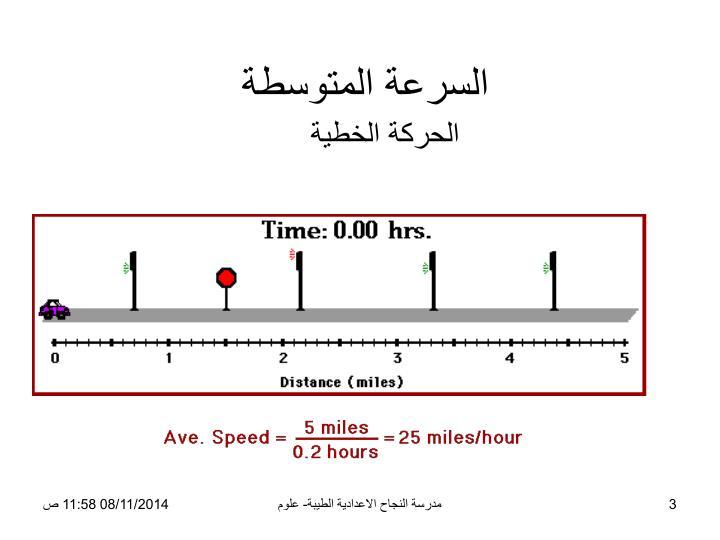 السرعة المتوسطة