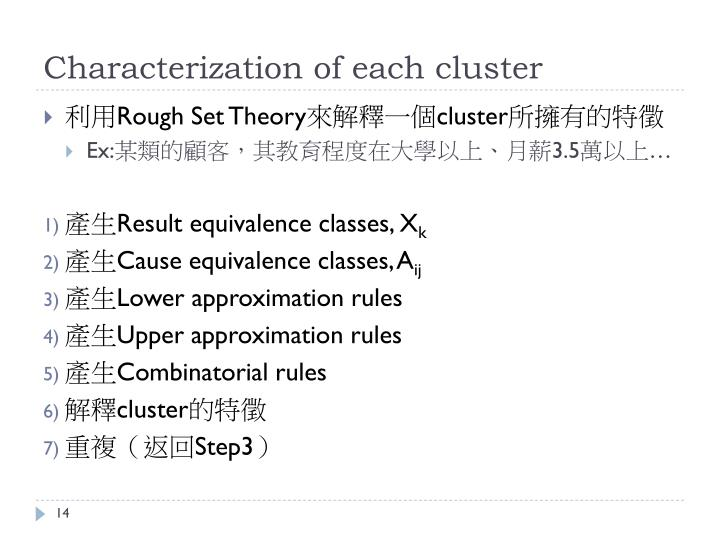 Characterization of each cluster