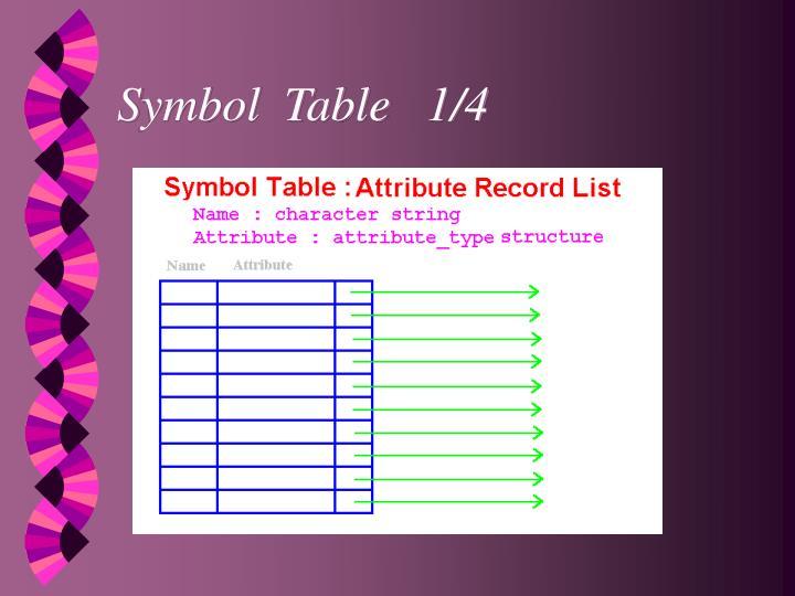 Symbol  Table   1/4