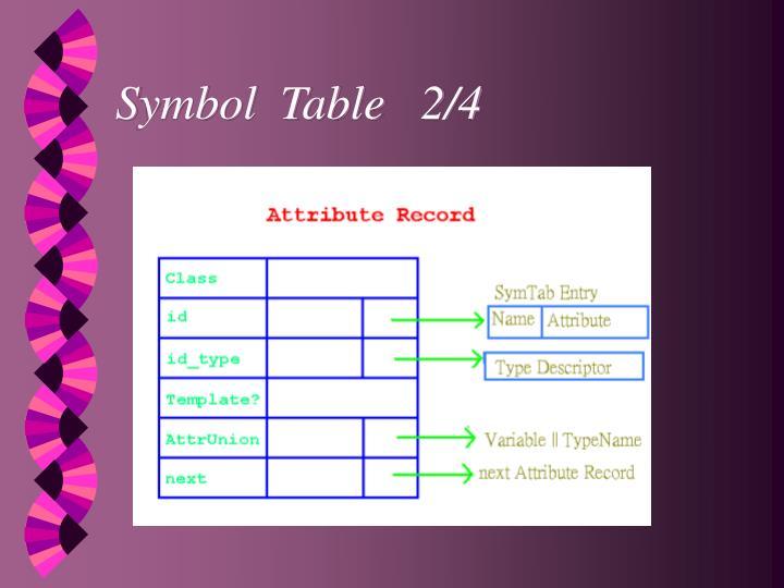 Symbol  Table   2/4