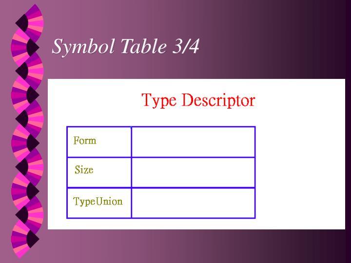 Symbol Table 3/4