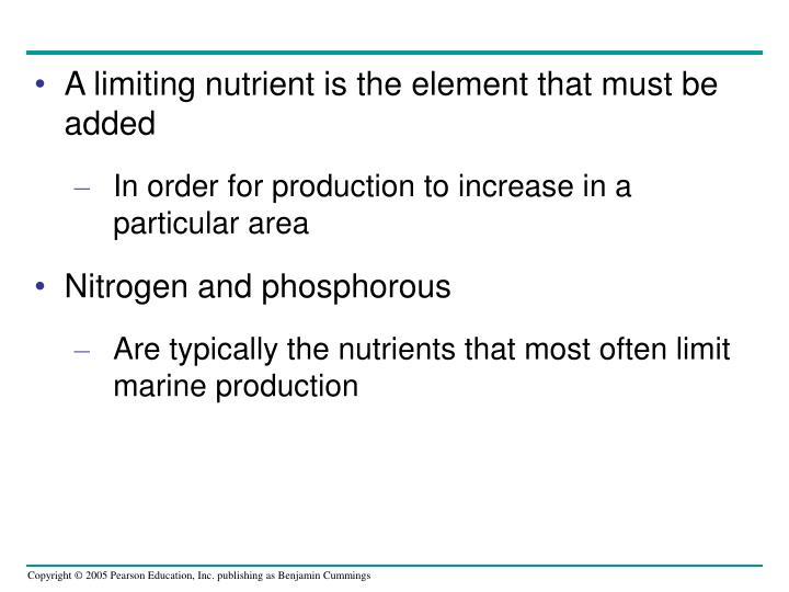 A limiting nutrient is the element that must be added