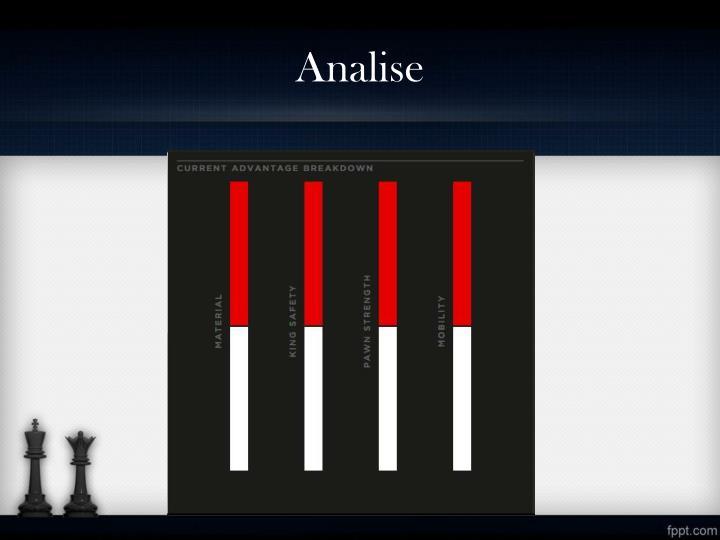 Analise