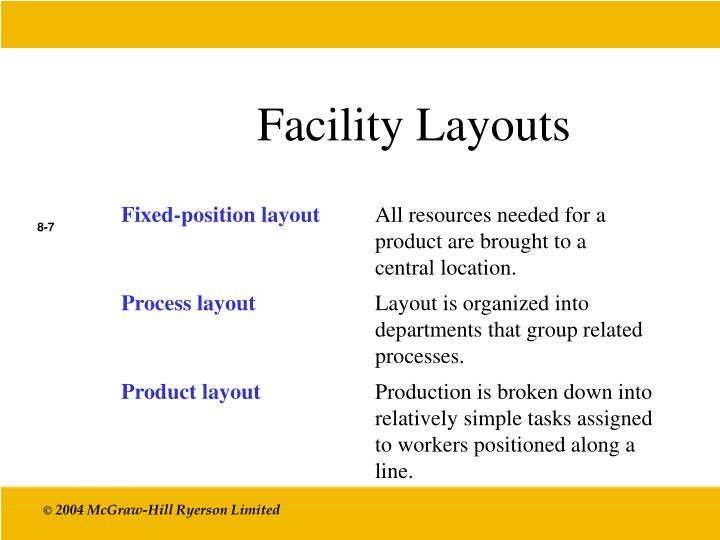 Facility Layouts