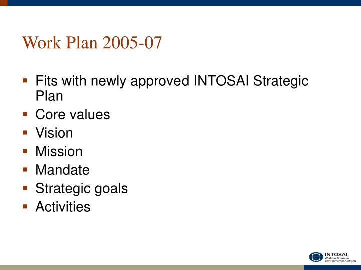 Work Plan 2005-07