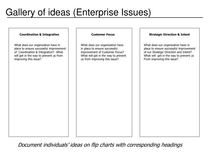 Gallery of ideas (Enterprise Issues)