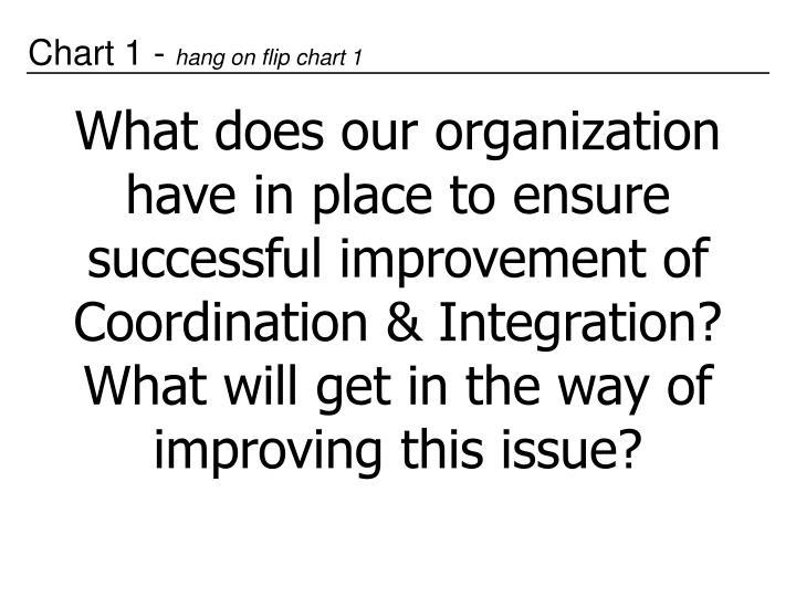 Chart 1 -